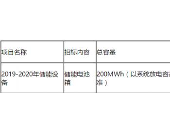 招标|200MWh!协合新能源2019—2020年<em>储能</em>设备电池箱项目公开招标