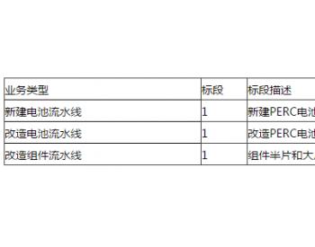 苏州<em>腾晖光伏</em>4.0改造升级项目二期招标公告