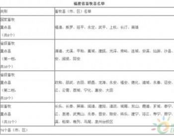 福建省人民政府办公厅关于印发福建省畜禽粪污资源化利用整省推进实施方案(2019―2020年)的通知