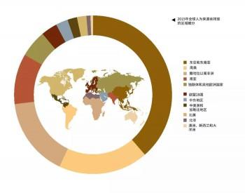 联合国环境署发布2018年全球汞评估报告