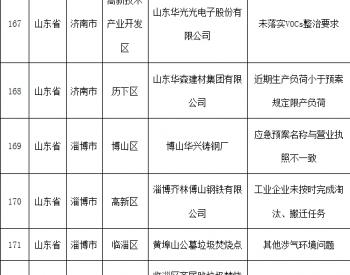 生态环境部通报蓝天保卫战监督情况 山东26家单位被点名