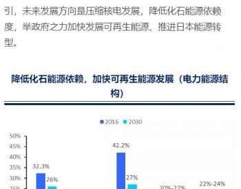 分析:<em>日本氢能战略</em>与我国氢能产业现状对比