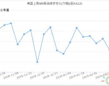 API:上周美国原油库存意外录得增加 但成品油库存双双大降