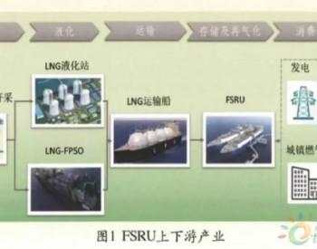 天然气时代,FSRU的机遇来了