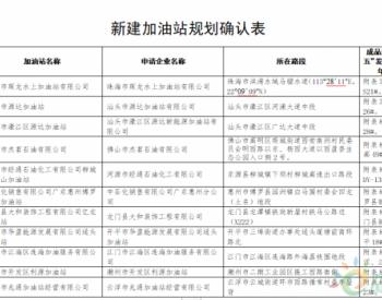 广东省能源局关于确认广州等市部分加油站规划点的复函