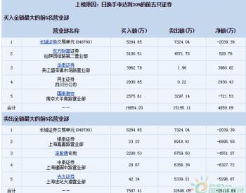 美锦能源龙虎榜数据(04-02)