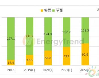 双面组件对于平准化度电成本计算的经济效益