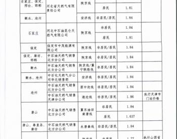 河北省发改委关于降低天然气基准门站价格和省内短途<em>天然气管道运输价格</em>的通知