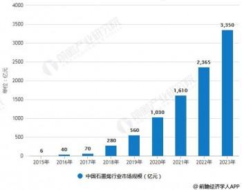 2019年中国<em>石墨烯</em>行业市场现状及发展趋势分析 应用前景广阔<em>产业</em>集群化不断扩大