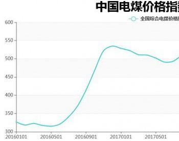 2019年3月中国电煤<em>价格</em>指数同比下降8.47%