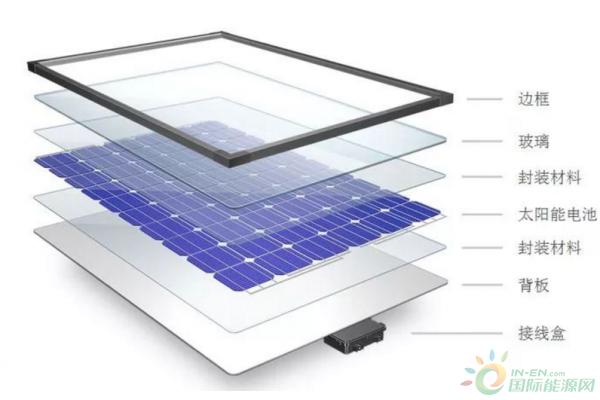 硅酮密封胶在太阳能光伏组件中的应用2604 作者:w370724 帖子ID:199 主要用于,常见问题,