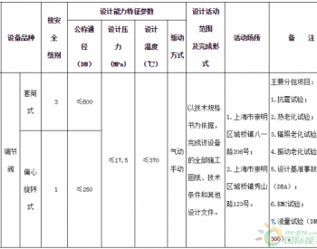 关于批准上海自动化仪表有限公司变更<em>民用核安全设备</em>设计和制造许可活动范围的通知