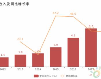 金辰股份:2018年归母净利润同比增长11.3%,<em>光伏组件生产线</em>业务贡献利润