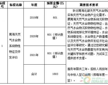 招标|中国地质科学院南海<em>天然气水合物系统物性特征</em>及开发评价公开招标公告