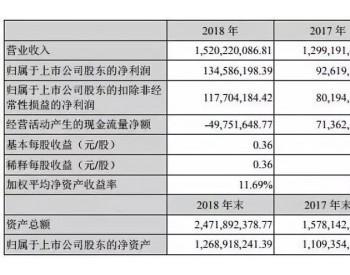 光华科技2018年净利1.35亿元 牵手多家车企布局电池<em>回收</em>