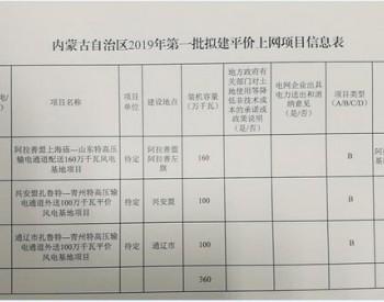 总规模3600MW!内蒙古公示第一批风电平价<em>项目</em>名单出炉