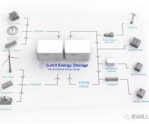 """""""盐""""也能做超级电池?<em>新型</em>高能量密度<em>储能系统</em>问世"""
