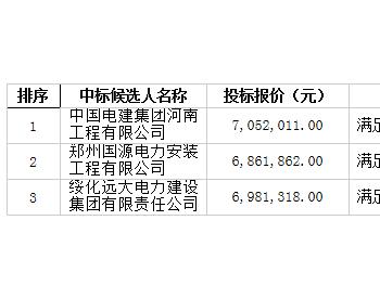中标 中广核河南<em>汉兴风电场</em>50MW升压站建筑安装工程B标段中标结果
