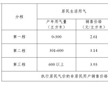 <em>天津</em>市发展改革委关于降低市管道天然气销售价格的通知