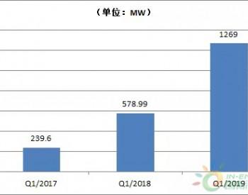 2019年一季度<em>德国光伏市场</em>形势大好新增装机1.27GW