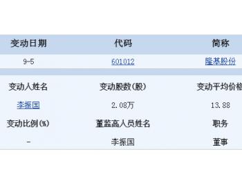 9月5日隆基股份董事<em>李振国</em>增持2.08万股