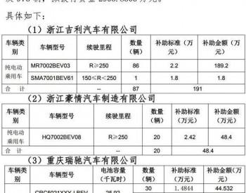 北京公示2019年第三批新能源汽车补贴明细 9家车企将分2906万元