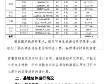<em>芮城光伏</em>发电应用领跑基地运行监测月报 (3月)