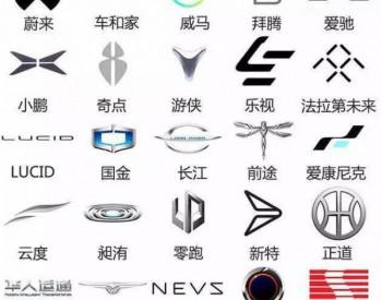 日产-雷诺-<em>三菱</em>联盟欲收购一家中国造车新势力股份
