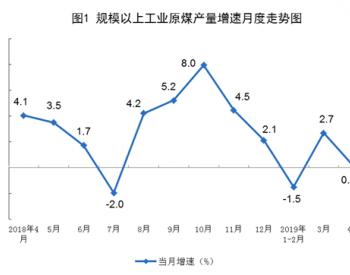 4月份全国原煤、电力生产增速放缓