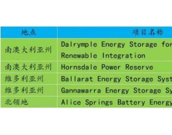 澳大利亚<em>电网级储能</em>电站成效显著 户用光伏储能模式成为热点