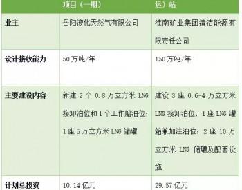芜湖、岳阳<em>LNG</em>接收站相继核准,<em>内河接收站</em>建设进入新阶段