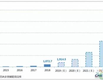 2019储能白皮书发布:我国<em>电化学储能</em>累计投运规模将达1.9GW