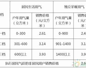 <em>天津</em>市武清区发展改革委关于降低区管道天然气销售价格的通知