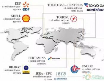贸易战为莫桑比克<em>天然气</em>迎来机会