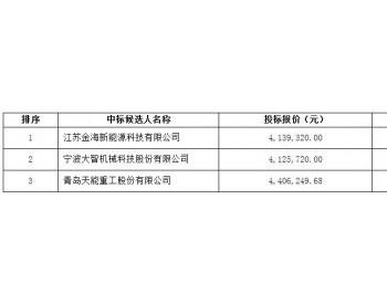 中标|中广核张北新胜风电场锚栓采购中标候选人公示