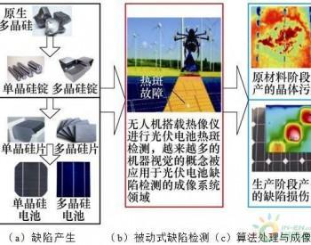 """创新的检测手段,让晶体硅光伏电池缺陷""""无处可逃"""""""