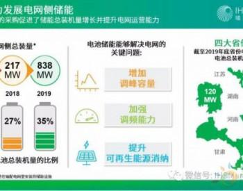 预计2019年<em>中国电网</em>侧储能项目累计装机规模将达838兆瓦