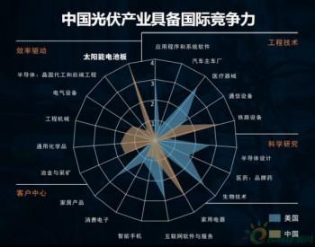 太阳能光伏产业渐成熟 中国光伏产业具备国际竞争力