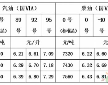 青海省:一价区92号汽油最高<em>零售价</em>调整为6.61元/升