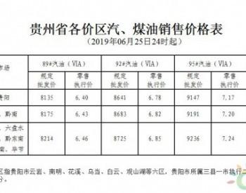 贵州省:89#汽油和0#柴油最高<em>零售</em>价格每吨分别降低120元、115元