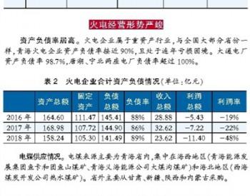 青海煤电困局如何破解