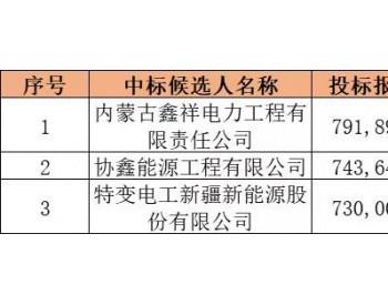 中标丨3.959元/瓦拟中标,中广核库布其200MW光伏治沙项目公示EPC中标候选人