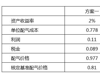 关于再次征求《湛江市制定市区<em>非居民管道天然气</em>配气价格方案》意见的公示