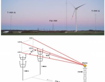 UL在海上风场完成机舱式激光雷达湍流校验