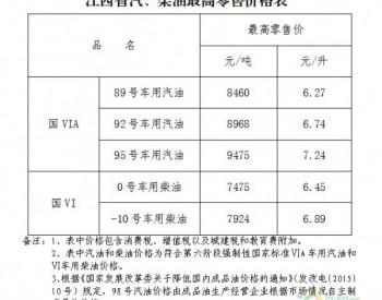 <em>江西</em>省:92号车用汽油调整为6.74元/升 0号车用<em>柴油</em>调整为6.45元/升