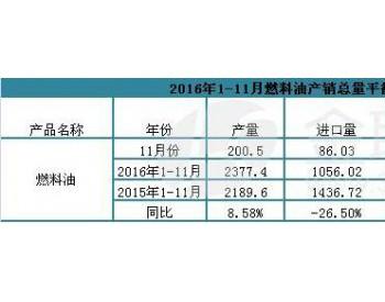 2016年1-11月燃料油产销总量平衡表