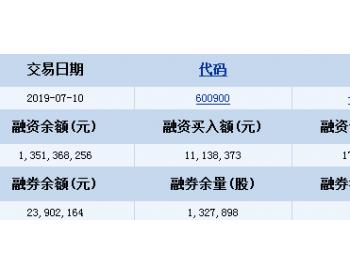 长江<em>电力</em>7月10日<em>融资融券</em>信息