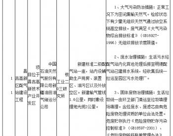 7.10-7.12昌吉高新区<em>配气站</em>建设工程拟审批公示
