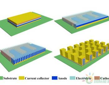 中科院大连化物所发表微型储能器件进展报告