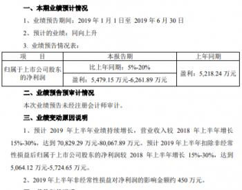 2019年上半年金力永磁盈利同比增长5%-20%
